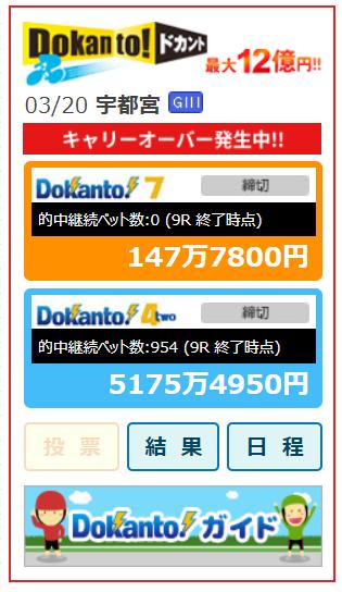 ドカント4キャリオーバー5000万円突破