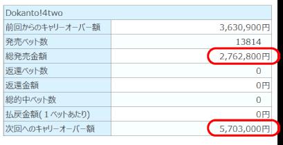 ドカント4700万円