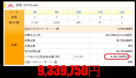 モトロトmini930万円当選