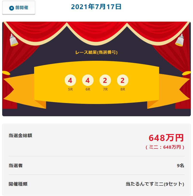 当たるんです7月17日は9人が84万円をゲット!抽選結果