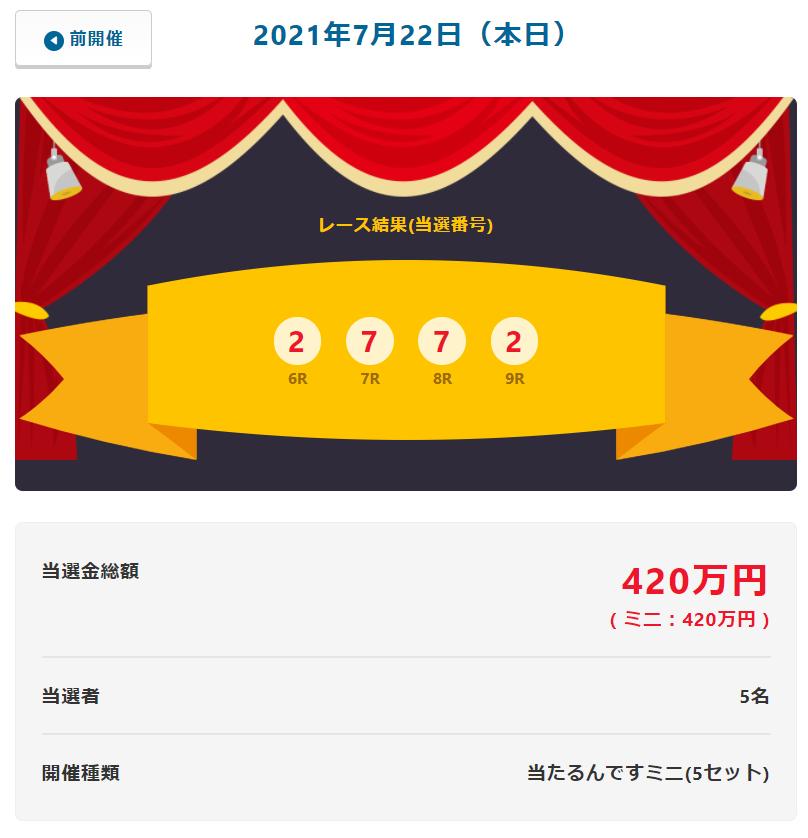 当たるんです7月22日は5名が84万円をゲット!抽選結果