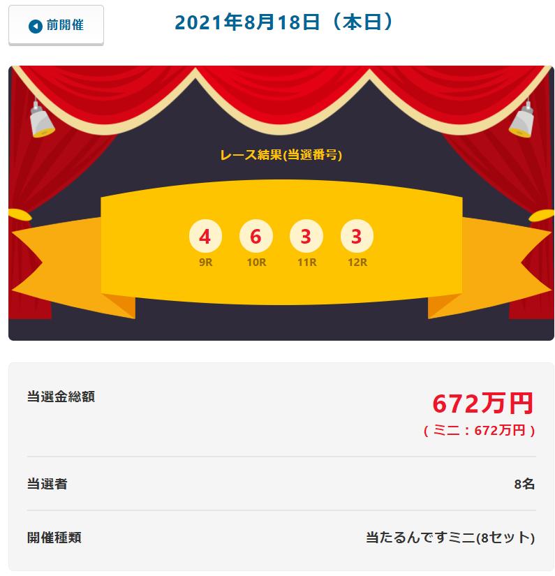 当たるんです8月18日は8名が84万円!8が多くて幸運感!抽選結果