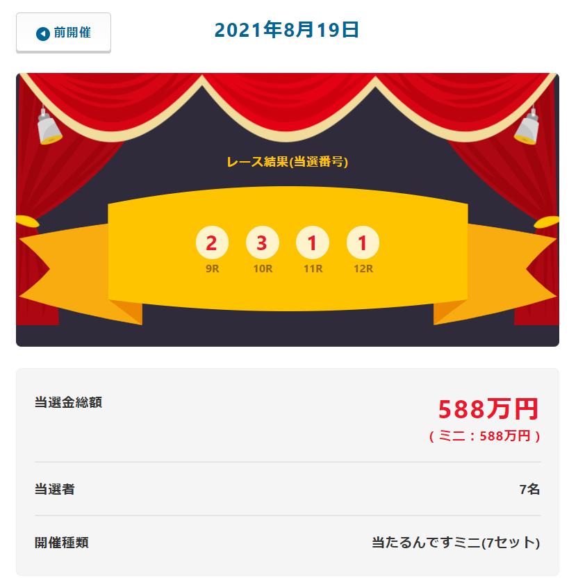 当たるんです8月19日は7名が84万円をゲット!抽選結果