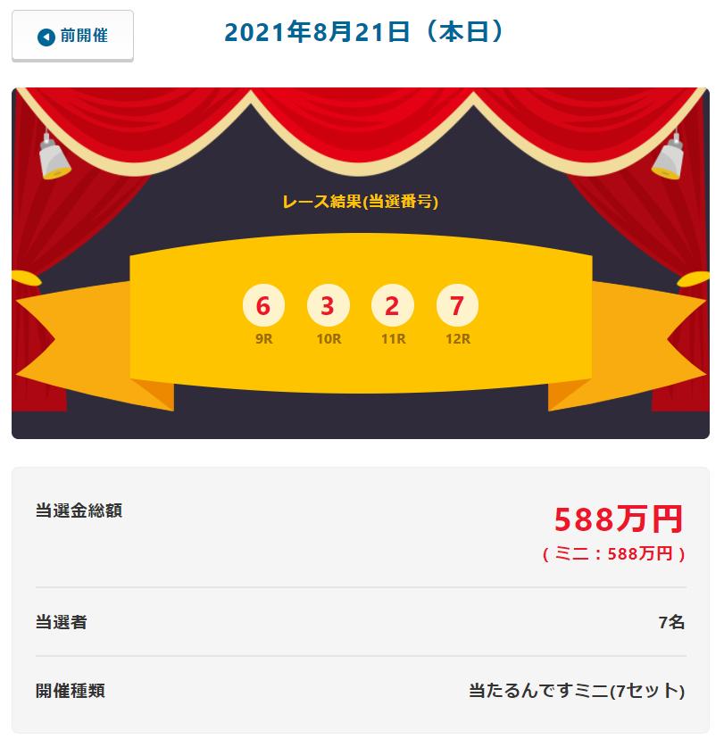 当たるんです8月21日は84万円を7名がゲット!抽選結果