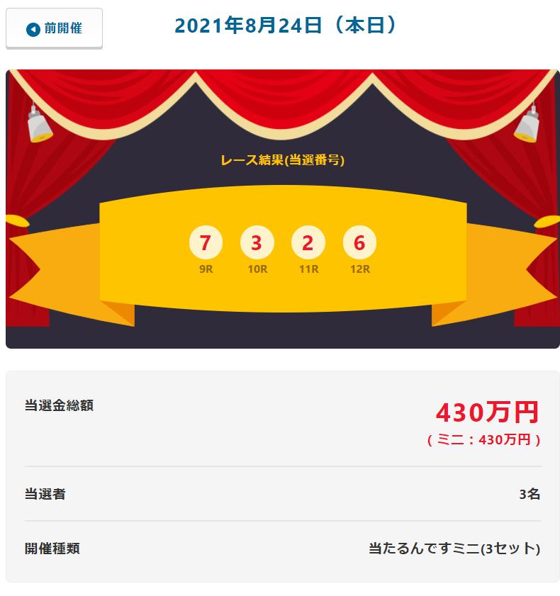 当たるんです8月24日は3名が143万円をゲット!抽選結果