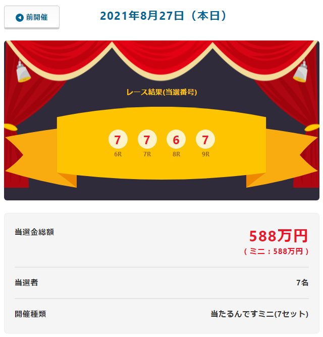 当たるんです8月27日は7名が84万円ゲット!抽選結果