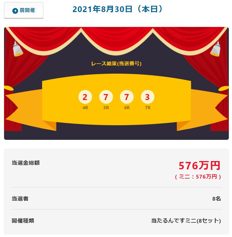 当たるんです8月30日は7Rが6車立てになったので8名が72万円!抽選結果