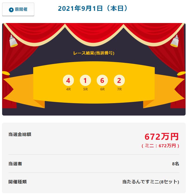 当たるんです9月1日は当選金総額672万円8名が当選!抽選結果